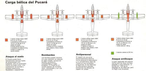 IA58PUCARA BOMBAS