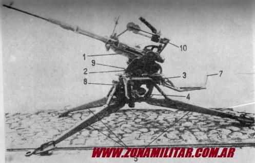 oerlikon 20mm antiaéreo mod 38