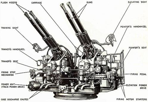 gun_40mm_bofors_diatxt