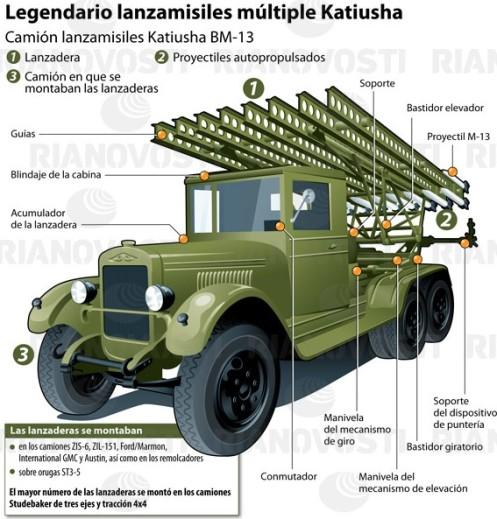 katiusha bm13 (1)