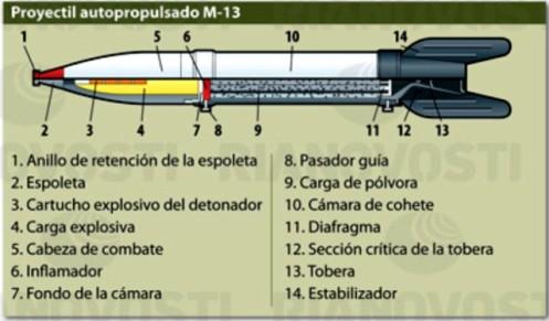 katiusha bm13 (2)