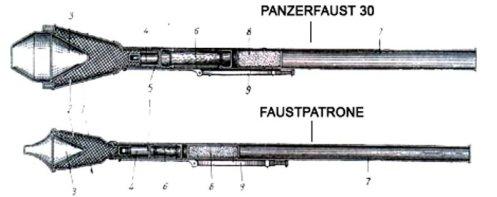 panzerfausthhhh