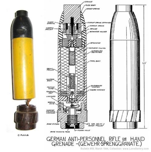 Gewehr-Sprenggranate30mm