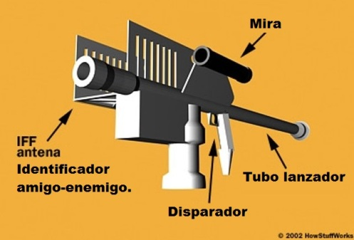 stinger-missile-launcher