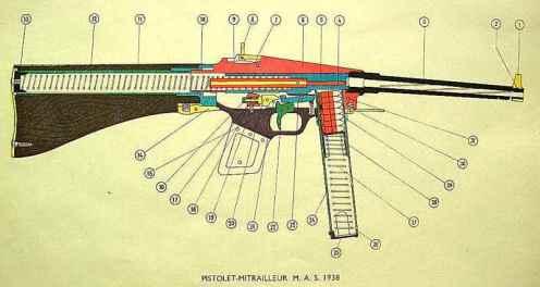 MAS -38