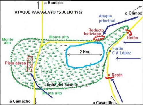 chaco war ,
