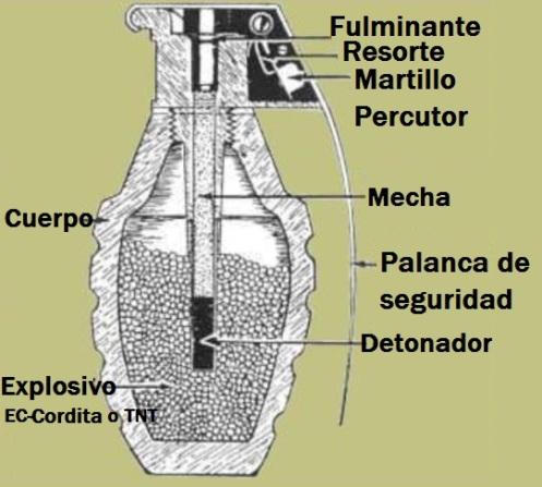 US-hand-grenadesftgg