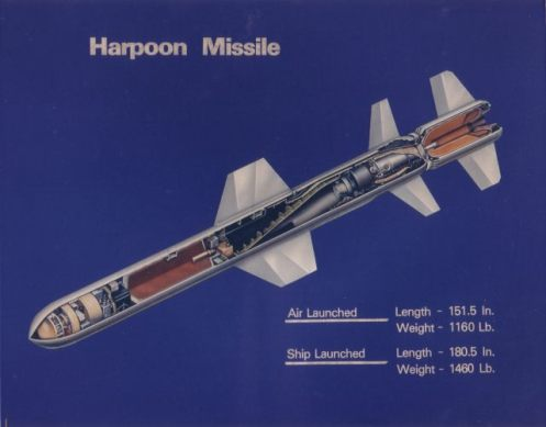 Harpoon-Cutaway-S