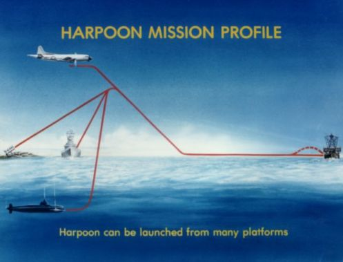 Harpoon-Profile-S