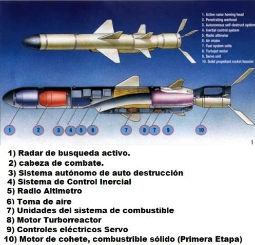 missile kh-35
