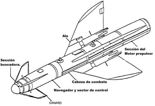 pinguin missile