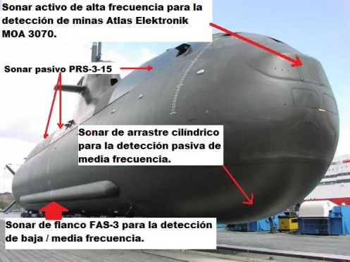 sonar U-212d