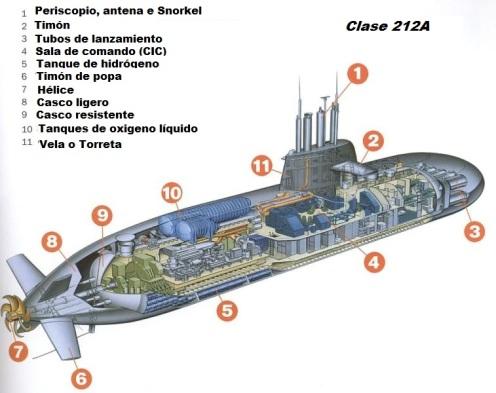 U212A d