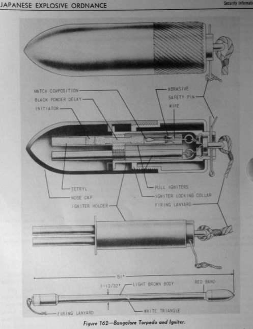Bangalore Torpedo  espoleta