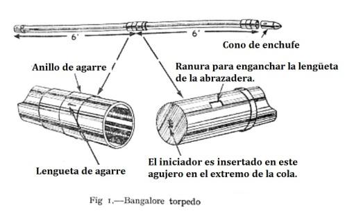 esquema torpedo bangalore rf