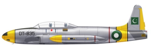 T-33 pak