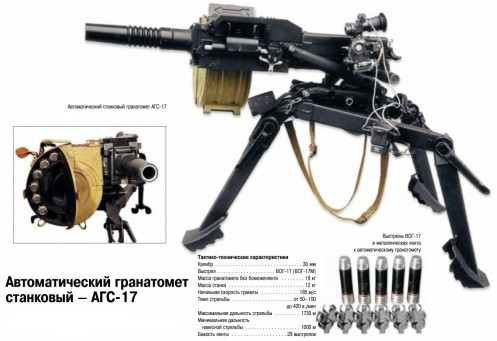 AGS-17