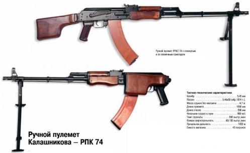 RPK74 f
