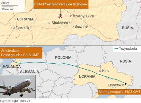 vuelo derribado en Ucrania