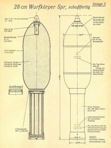 28cm-wurfkorper-rocket-nebelwerfer