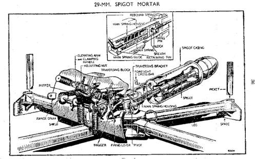 BB_mortar