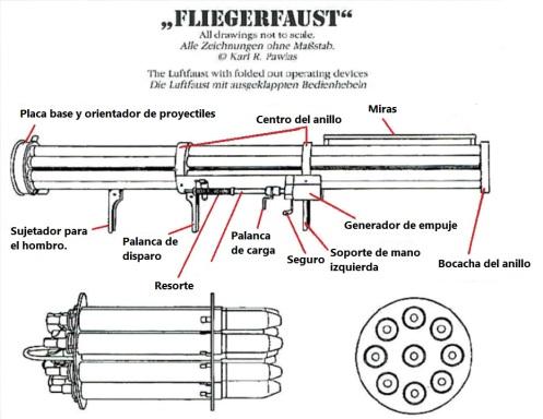 fliegerfaust e4