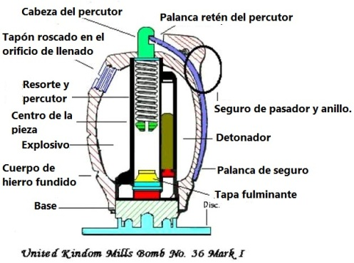 granada no36