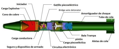 granada MECAR fd