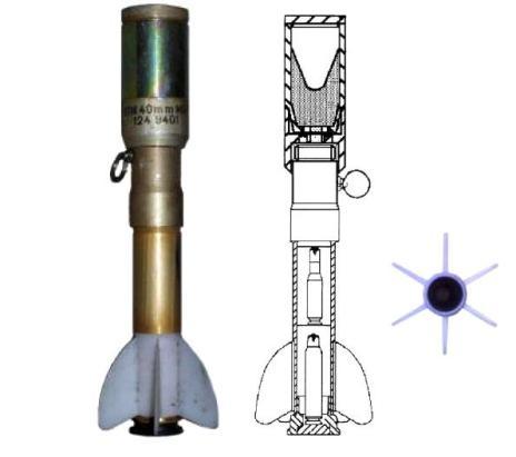 granada yugoslava
