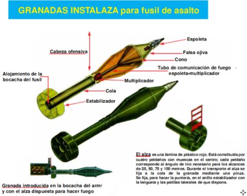 laminas-granada-instalaza-para-fusildsedf