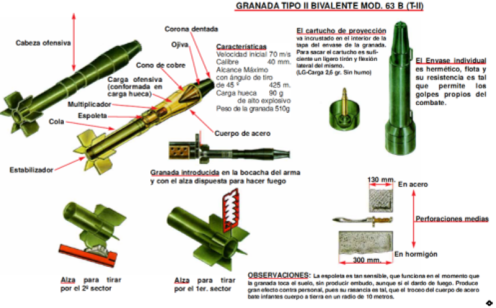 laminas-granada-instalaza-tgf