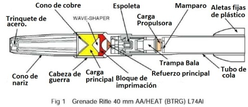 Luchaire grenade (2)r