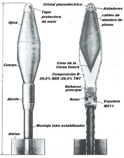M31HEAT grenade4
