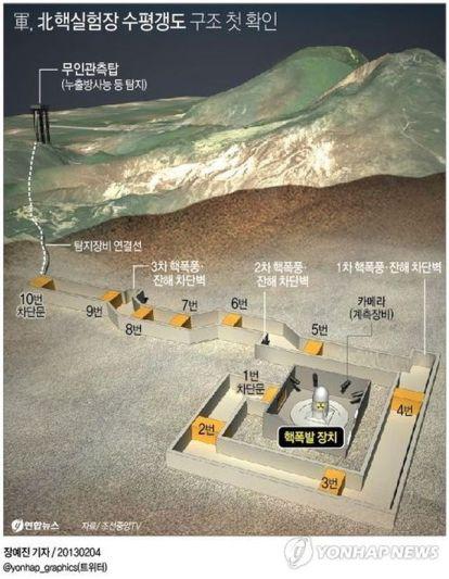 instalaciones-nucleares