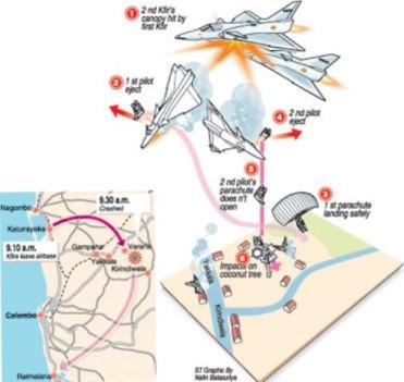 Kafir-Crash-Graphic