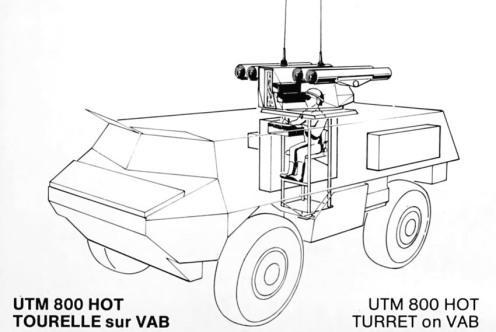 UTM800