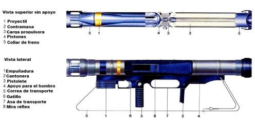 armbrust 2 partes
