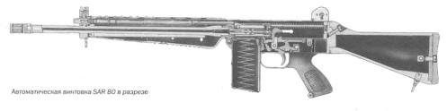 Автоматическая-винтовка-SAR-80-