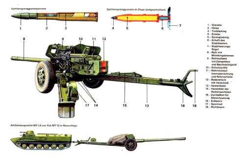 MT-12 g