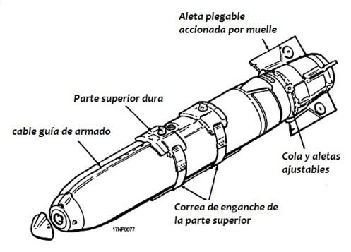 bomba weteye 2