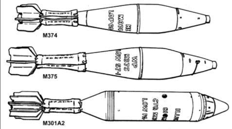 granadas de mortero M29