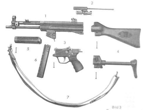 MP-5 explosive