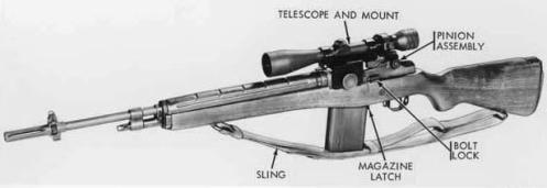 Rifle_M21_2