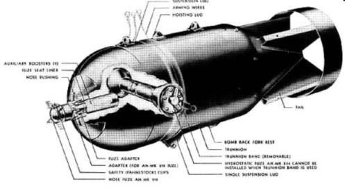 bomba de profundidad mk17
