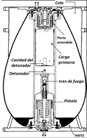 carga de profundidad 1fd