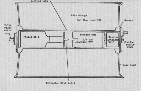 carga de profundidad -partes Mark6