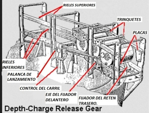 cargas de profundidad-racks