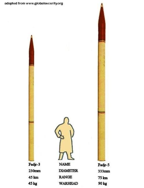 FADJR-3.FADJR-5