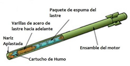 RRPR cohete