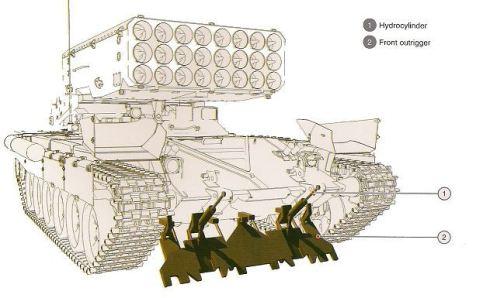 TOS -1A (9)